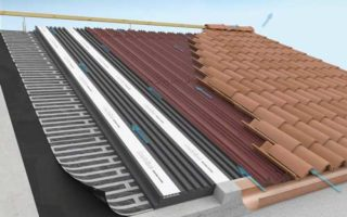 Combo-Roofing-Systems
